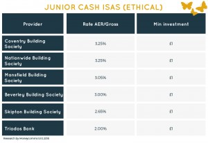 junior-cash-isas